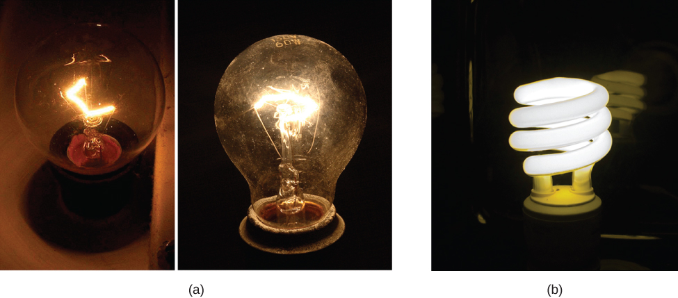 Picture A shows photographs of two glowing incandescent bulbs. Picture B shows photograph of glowing compact fluorescent light bulb.