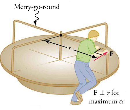 The figure shows an illustration of a merry-go-round with a radius of r and a man pushing on a bar on the circumference with an arrow indicating a force of F. To the right of the diagram, it is noted that F is perpendicular to r for maximum alpha.