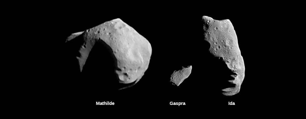 Mathilde, Gaspra, and Ida. The largest, Mathilde, is shown at left. Next, Gaspra, the smallest of the three is at center and Ida is seen at right. All are non-spherical, heavily cratered objects.