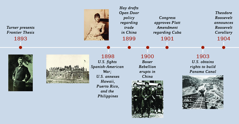 A timeline shows important events of the era. In 1893, Turner presents his Frontier Thesis; a photograph of Frederick Jackson Turner is shown. In 1898, the U.S. annexes Hawaii, Puerto Rico, and the Philippines, and fights the Spanish-American War; a photograph of Queen Liliuokalani and a photograph of American troops raising the U.S. flag at Fort San Antonio Abad in Manila are shown. In 1899, Hay crafts the Open Door policy regarding trade in China. In 1900, the Boxer Rebellion erupts in China; a photograph of several soldiers of the Chinese Imperial Army is shown. In 1901, Congress approves the Platt Amendment regarding Cuba. In 1903, the U.S. obtains rights to build the Panama Canal; a photograph of the construction of the Panama Canal is shown. In 1904, Roosevelt announces the Roosevelt Corollary.