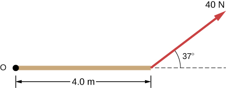 Figure shows a rod that is 4 m long. A force of 40 N is applied at one end of the rod under the 37 degree angle.