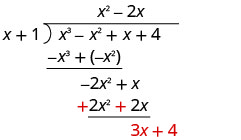 The sum of negative 2 x squared plus x and 2 x squared plus 2 x is found to be 3 x. The last term in x cubed minus x squared plus x plus 4 is brought down, making 3 x plus 4.