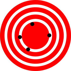 A red target is shown with four dots that are spread out around the outer center ring, or bull's eye. The dots represent attempts by a GPS system to locate a restaurant at the center of the bull's-eye. The dots are spread out quite far apart from one another, indicating low precision, but they are each rather close to the actual location of the restaurant, indicating high accuracy.