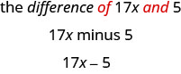 "The phrase ""the difference of 17x and 5"", where the words ""of"" and ""and"" are written in red, is written above the phrase ""17 x minus 5"". a final phrase written below reads ""17 x, minus sign, 5""."