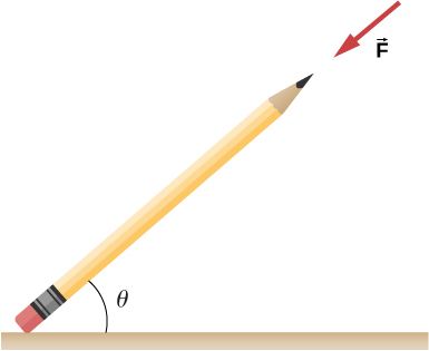 Figure shows a pencil that rests against a corner. The eraser end touches a rough horizontal floor. Angle between pencil and ground is Theta.