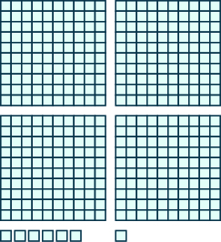 An image consisting of two items. The first item is four squares of 100 blocks each, 10 blocks wide and 10 blocks tall. The second item is 7 individual blocks.