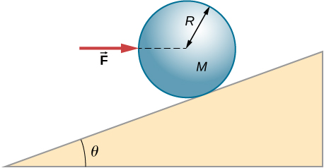 Figure shows a sphere of radius R and mass M that placed at the side of the triangle forming angle Theta with the ground. Force F is applied to the sphere.