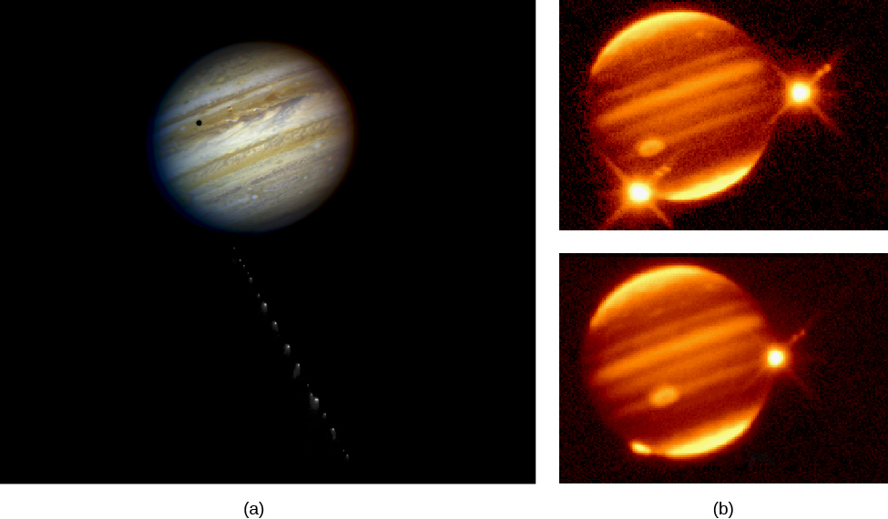 Comet Impact on Jupiter. In panel (a), at left, Jupiter is at the top of the image and the line of cometary fragments heads toward the planet from the lower right. Panel (b), at right, shows two infrared views of one impact. At top, the bright flare on Jupiter's lower left is the explosion from the impact (the bright object at upper right is the moon Io). At bottom, the energy of the explosion has heated Jupiter's atmosphere and is visible as a bright patch of infrared light at the impact site.