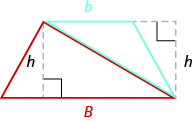 An image of a trapezoid is shown. The top is labeled with a small b, the bottom with a big B. A diagonal is drawn in from the upper left corner to the bottom right corner. There is an arrow pointing to a second trapezoid. The upper right-hand side of the trapezoid forms a blue triangle, with the height of the trapezoid drawn in as a dotted line. The lower left-hand side of the trapezoid forms a red triangle, with the height of the trapezoid drawn in as a dotted line.