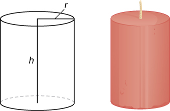 This figure has two images. The first is a cylinder with radius r and height h. The second is a cylindrical candle.