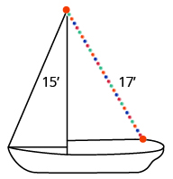 A picture of a boat is shown. The height of the center pole is labeled 15 feet. The string of lights is at a diagonal from the top of the pole and is labeled 17 feet.