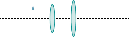 The image shows a horizontal dashed line. A small upright arrow stands on the line. A medium gray ellipse is centered on the line a short distance away from the arrow. A large gray ellipse is centered on the line farther away from the arrow.