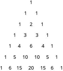This figure shows Pascal's Triangle. The first level is 1. The second level is 1, 1. The third level is 1, 2, 1. The fourth level is 1, 3, 3, 1. The fifth level is 1, 4, 6, 4, 1. The sixth level is 1, 5, 10, 10, 5, 1. The seventh level is 1, 6, 15, 20, 15, 6, 1