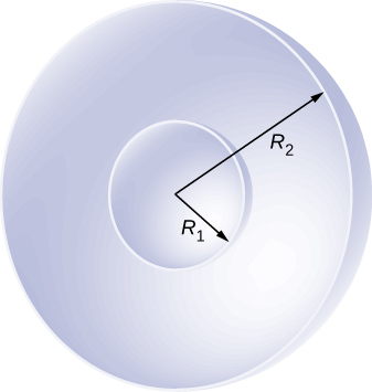 The figure shows two concentric spheres with radii R subscript 1 and R subscript 2.