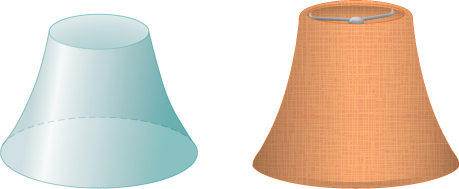 This figure has two images. The first is similar to a frustum of a cone with edges bending inwards. The second is a lamp shade.