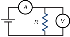A circuit is shown with a battery on the left, nothing on the bottom, a voltmeter showing a measure of V on the right, and an ammeter showing a measure of A on the top. Additionally, there is a line with an R resistor connecting the top and the bottom of the circuit. The ammeter is located between the battery line and the resistor line.