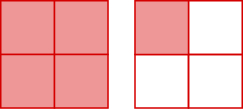 Two squares are shown. Both are divided into four equal pieces. The square on the left has all 4 pieces shaded. The square on the right has one piece shaded.