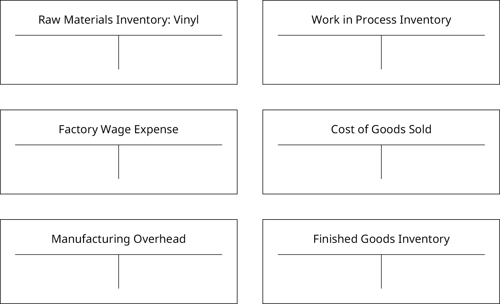 "There are six blank T-Accounts in this figure: one each for ""Raw Materials Inventory: Vinyl"", ""Factory Wage Expense"", ""Manufacturing Overhead"", ""Work in Process Inventory"", ""Cost of Goods Sold"", and ""Finished Goods Inventory."""