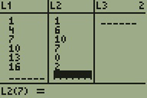 Image of a TI calculator screen. L1 list shows entries 1, 4, 7, 10, 13, 16. L2 list shows 1, 6, 10, 7, 0, 2.