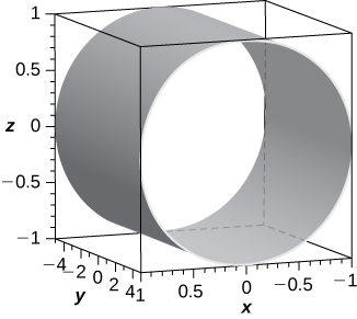 This figure is a circular cylinder inside of a box. The outside edges of the 3-dimensional box are scaled to represent the 3-dimensional coordinate system.