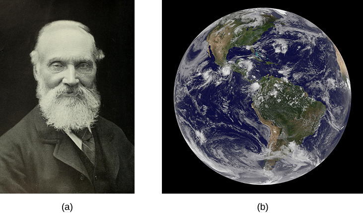 This figure consists of two figures marked a and b. Figure a show Lord Kelvin, dressed well and with a beard. Figure b shows an image of the planet Earth taken from space.