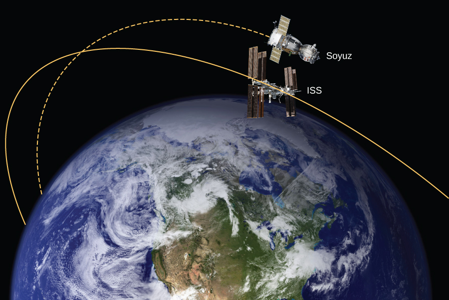 A demonstration of the ISS and Soyuz in parallel orbits about the earth is shown.
