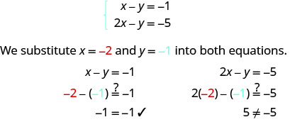 "This figure shows two bracketed equations. The first is x minus y = negative 1. The second is 2 times x minus y equals negative 5. The sentence, ""We substitute x = negative 2 and y = 1 into both equations,"" follows. The first equation shows the substitution and reveals that negative 1 = negative 1. The second equation shows the substitution and reveals that 5 do not equal -5. Under the first equation is the sentence, ""(negative 2, negative 1) does not make both equations true."" Under the second equation is the sentence, ""(negative 2, negative 1) is not a solution."""