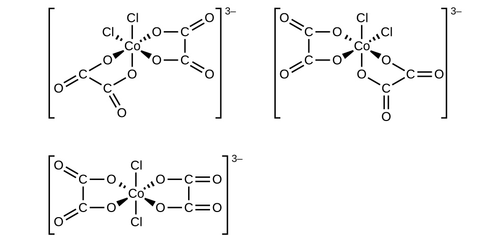 This figure includes three structures. The first structure includes a central C o atom that has four O atoms and two C l atoms attached with single bonds. These bonds are indicated with line segments extending above and below, dashed wedges extending up and to the left and right, and solid wedges extending below and to the left and right. C l atoms are bonded at the top and at the upper left of the structure. The remaining four bonds extend from the central C o atom to O atoms. The O atoms are each connected to C atoms which are each connected with double bonds to O atoms extending outward from the central C o atom. These C atoms are connected in pairs with bonds indicated by short line segments, forming two rings in the structure. This entire structure is enclosed in brackets. Outside the brackets to the right is a superscript 3 negative sign. The second structure, which appears to the be mirror image of the first structure, includes a central C o atom that has four O atoms and two C l atoms attached with single bonds. These bonds are indicated with line segments extending above and below, dashed wedges extending up and to the left and right, and solid wedges extending below and to the left and right. C l atoms are bonded at the top and at the upper right of the structure. The remaining four bonds extend from the central C o atom to O atoms. The O atoms are each connected to C atoms which are each connected with double bonds to O atoms extending outward from the central C o atom. These C atoms are connected in pairs with bonds indicated by short line segments, forming two rings in the structure. This entire structure is enclosed in brackets. Outside the brackets to the right is the superscript 3 negative sign. The third structure includes a central C o atom that has four O atoms and two C l atoms attached with single bonds. These bonds are indicated with line segments extending above and below, dashed wedges extending up and to the left and right, and solid wedges extending below and to the left and right. C l atoms are bonded at the top and bottom of the structure. The remaining four bonds extend from the central C o atom to the O atoms. The O atoms are each connected to C atoms which are in turn each double bonded to O atoms extending outward from the central C o atom. These C atoms are connected in pairs with bonds indicated by short line segments, forming two rings in the structure. This entire structure is enclosed in brackets. Outside the brackets, to the right, is a superscript 3 negative sign. This final structure has rings of atoms on opposite sides of the structure.