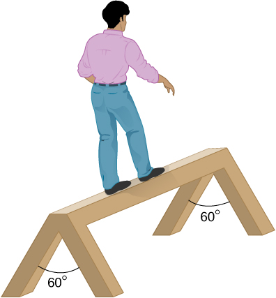 Figure is a schematic drawing of a man walks on a sawhorse. Each side of the sawhorse is supported by two connected legs. There are 60 degree angles between the legs.