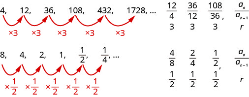 This figure shows two sets of sequences where r is the common ratio.