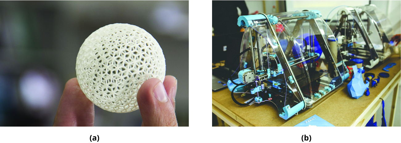 (a) A 3-D-printed sphere. (b) A 3-D printer.