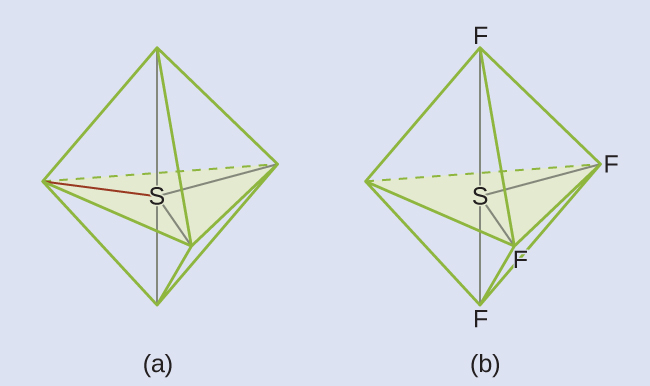 "Two diagrams are shown and labeled, ""a"" and ""b."" Diagram a shows a sulfur atom in the center of a six-sided bi-pyramidal shape. Diagram b shows the same image as diagram a, but this time there are fluorine atoms located at four corners of the pyramid shape and they are connected to the sulfur atom by single lines."