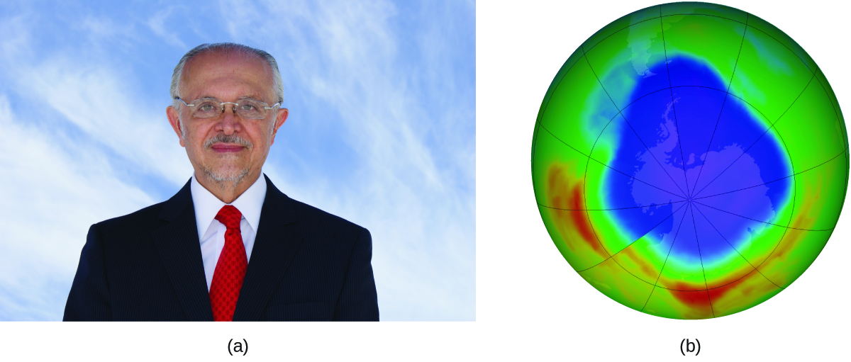 A photograph is shown of Mario Molina. To the right of the photo, an image of Earth's southern hemisphere is shown with a central circular region in purple with a radius of about half that of the entire hemisphere. Just outside this region is a narrow royal blue band, followed by an outer thin turquoise blue band. The majority of the outermost region is green. Two small bands of yellow are present in the lower regions of the image.