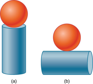 Figure a has a sphere on top of a vertical cylinder. Figure b has a sphere centered on top of a horizontal cylinder.