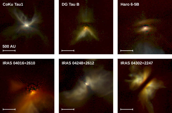 "Disks around Protostars. This figure presents images of disks around the protostars CoKu Tau 1, DG Tau B, Haro 6-5B, IRAS 04016+2610, IRAS 04248+2612, and IRAS 04302+2247. A scale of 500 AU is shown on each image. The morphology is similar in each case: a butterfly-shaped nebula, crossed at the apex of the ""wings"" by a dark band of dust."