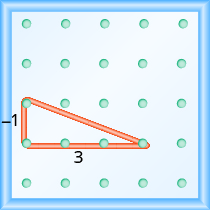 The figure shows a grid of evenly spaced dots. There are 5 rows and 5 columns. There is a rubber band style triangle connecting three of the three points at column 1 row 3, column 1 row 4,and column 4 row 4.