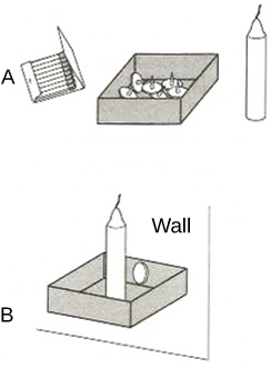 Figure a shows a book of matches, a box of thumbtacks, and a candle. Figure b shows the candle standing in the box that held the thumbtacks. A thumbtack attaches the box holding the candle to the wall.