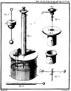 "This figure consists of seven drawings, the largest of which is labeled ""Fig. 1"". The largest structure appears as follows: there is a cap at the top, and below that are a disc, a long cylinder, a wider disc, and a shorter cylinder. The six smaller drawings show the parts from which the large structure is assembled. One part, labeled ""Fig. 5"" and placed nearest the upper left corner, consists of a vertical rod with a hook at the top, a sphere at the bottom, and a disc over a hemisphere near the middle. Another part, labeled ""Fig. 4"", lies parallel to the bottom edge of the figure. It consists of a rod with a short line and a small sphere attached to one end. Three parts, labeled ""Fig. 2"", are arranged in a column on the right side of the figure. Of these, the upper part consists of a cap-shaped structure with a horizontal projection and a vertical projection; the middle part consists of a cylinder with a wider discover it; and the lower part consists of another cylinder with a lip. The final part, labeled ""Fig. 3"" and placed near the bottom right corner of the figure, is a T-shaped structure with a small sphere at each end of the horizontal line."