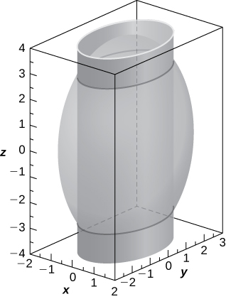 This figure is a surface inside of a box. It is a solid oval with an elliptical cylinder vertically intersecting. The outside edges of the 3-dimensional box are scaled to represent the 3-dimensional coordinate system.