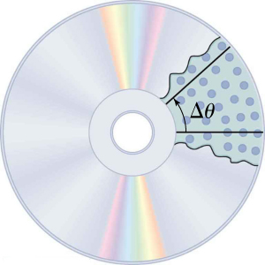 The diagram shows a picture of a CD with about an eighth of the shiny surface peeled away to display the inside of the CD with pits (dots) arranged in lines from the center. An angle theta is marked from one line of dots to another.