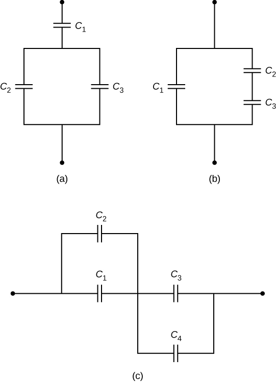 Figure a shows capacitors C2 and C3 in parallel with each other. They are in series with C1. Figure b shows capacitors C2 and C3 in series with each other. They are in parallel with C1. Figure c shows capacitors C1 and C2 in parallel with each other and capacitors C3 and C4 in parallel with each other. These combinations are connected in series.