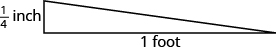 "This figure shows a  right triangle. The short leg is vertical and is labeled ""1 over 4 inch"". The long leg labeled ""1 foot""."