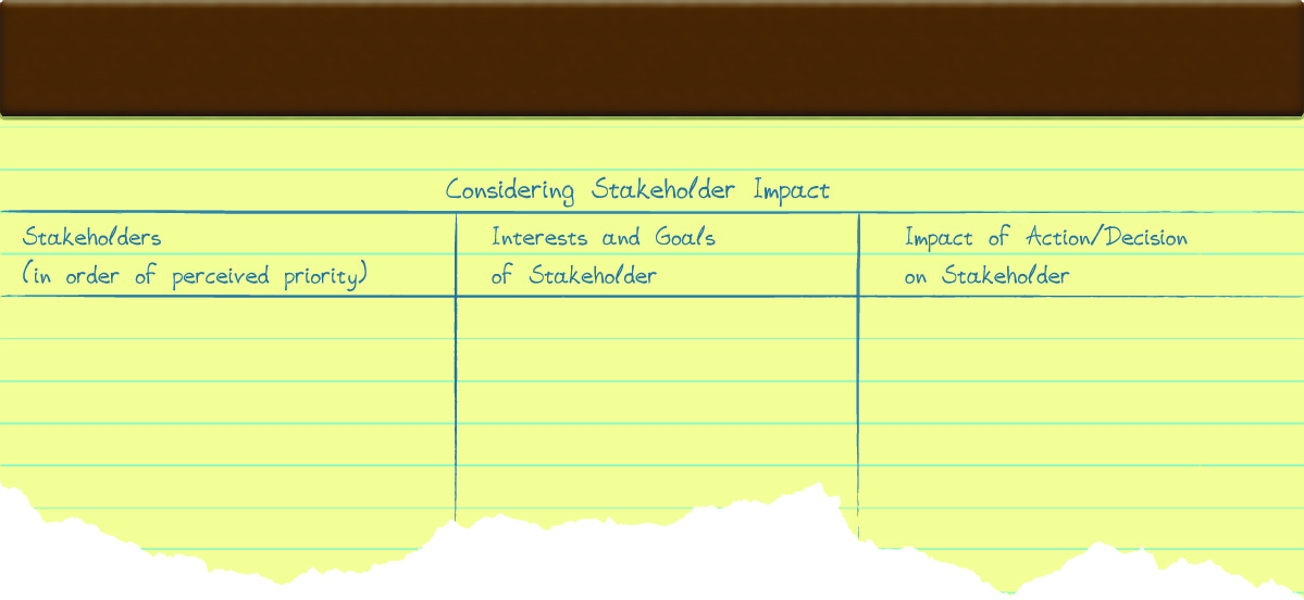 "An image of a legal pad with a drawn diagram. The diagram is labeled ""Considering Stakeholder Impact"" and divided into three columns. The first column is labeled ""Stakeholders (in order of perceived priority)"". The second column is labeled ""Interests and Goals of Stakeholder"". The third column is labeled ""Impact of Action/Decision on Stakeholder""."