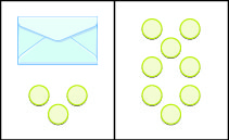 This image illustrates a workspace divided into two sides. The content of the left side is equal to the content of the right side. On the left side, there are three circular counters and an envelope containing an unknown number of counters. On the right side are eight counters.