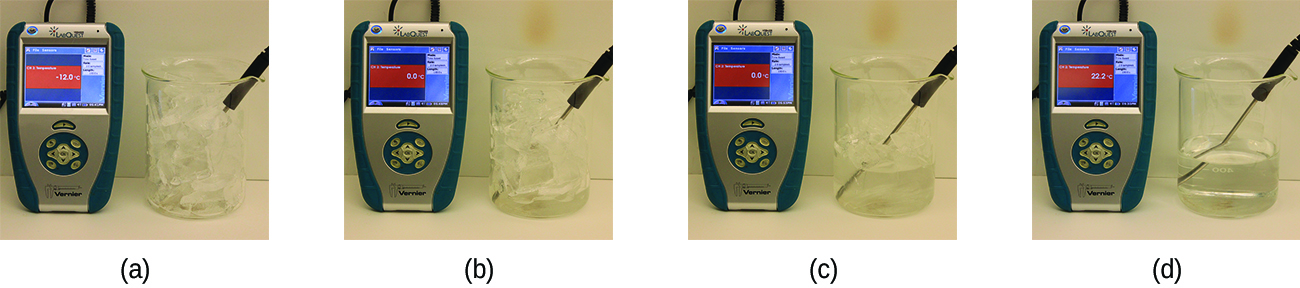 "This figure shows four photos each labeled, ""a,"" ""b,"" ""c,"" and, ""d."" Each photo shows a beaker with ice and a digital thermometer. The first photo shows ice cubes in the beaker, and the thermometer reads negative 12.0 degrees C. The second photo shows slightly melted ice, and the thermometer reads 0.0 degrees C. The third photo shows more water than ice in the beaker. The thermometer reads 0.0 degrees C. The fourth photo shows the ice completely melted, and the thermometer reads 22.2 degrees C."