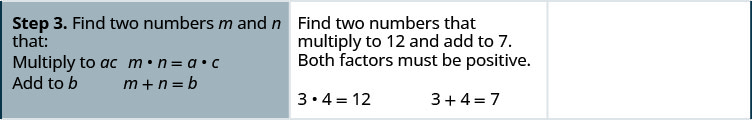 "The third step is to find two numbers m and n in which m times n = a c and m + n = b. The middle column reads, ""find two numbers that add to 7. Both factors must be positive"". The numbers are 3 and 4. 3 times 4 is 12 and 3 + 4 is 7."