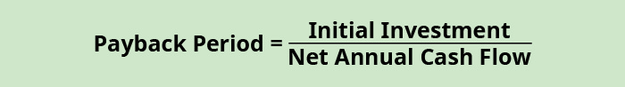 Payback period equals initial investment divided by net annual cash flow.