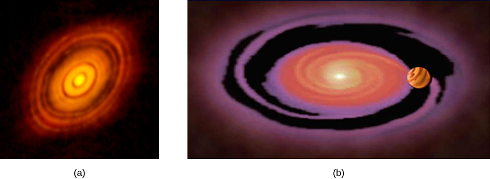 A figure of the protoplanetary disk around H L Tau. Image A is of a disk on a black background. Image B is of a model of the protoplanetary disk, with a giant planet forming on the right.