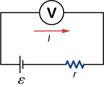 The figure shows a circuit with an emf source ε, resistor r and voltmeter V