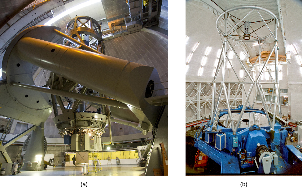 Photographs of two modern reflecting telescopes. At left (a) is the Palomar 5-m reflector. This telescope was designed in the 1930s and built with the best technology available at the time. The mounting, telescope tube, and mirror supports are massive steel structures, especially compared to the relatively small primary mirror. On the right (b) is the Gemini North 8-m telescope. Thin mirror technology coupled with new alloys and modern composite materials result in a much lighter and less massive telescope structure, and a larger primary mirror.